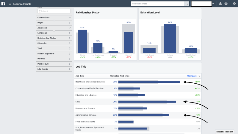 Facebook Audience Insights Occupation | Evolve & Adapt