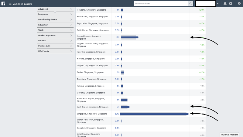 Facebook Audience Insights Female Location