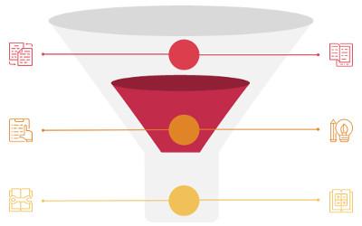 Basic Marketing Sales Funnel