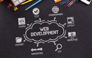 What is SEO Web Development