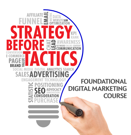 Strategy Before Tactics   Digital Marketing Course