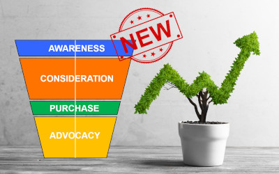 Introducing a New Sales Funnel for the Digital Economy